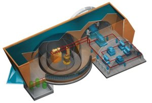 Molten-Salt reactor running on Thorium